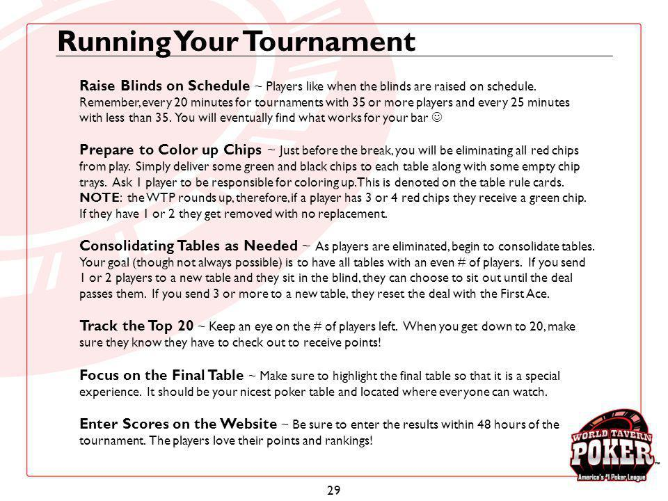 Running Your Tournament