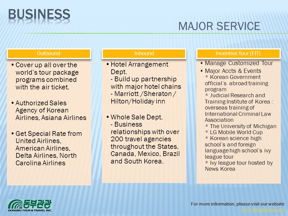 Business MAJOR SERVICE 3/31/2017