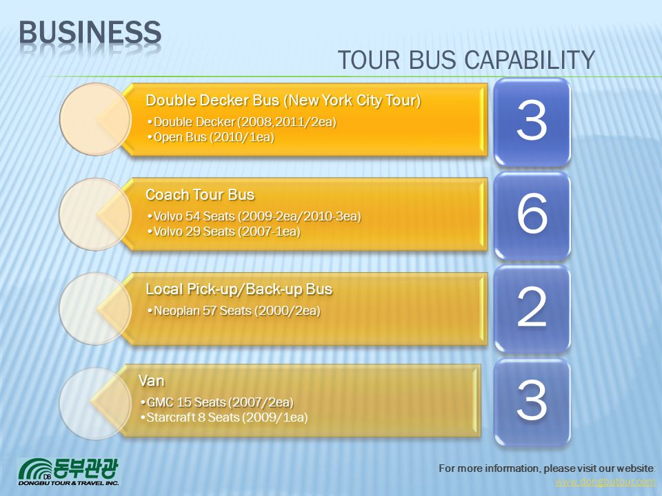 3 6 2 Business TOUR BUS CAPABILITY 3/31/2017