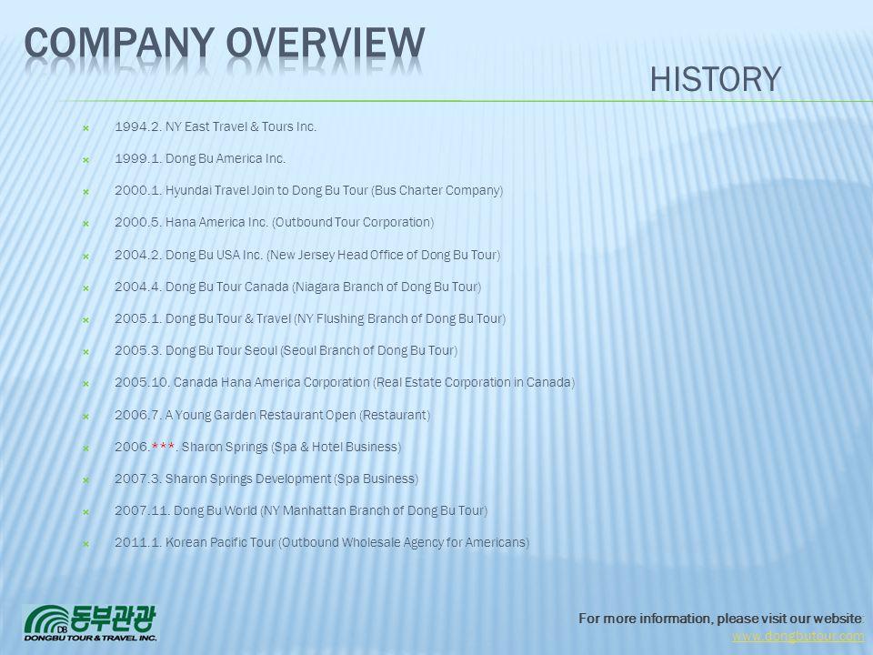 Company Overview HISTORY 3/31/2017 1994.2. NY East Travel & Tours Inc.
