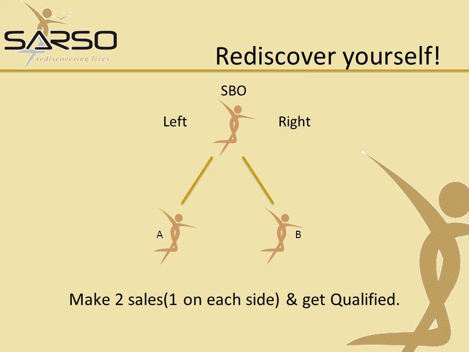 Make 2 sales(1 on each side) & get Qualified.