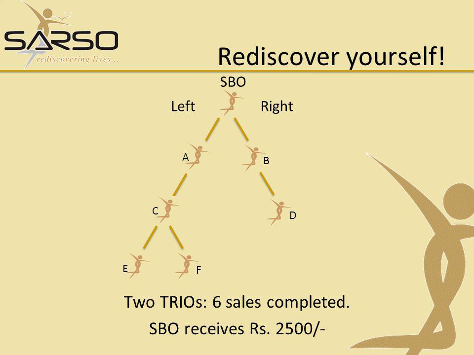 Two TRIOs: 6 sales completed. SBO receives Rs. 2500/-