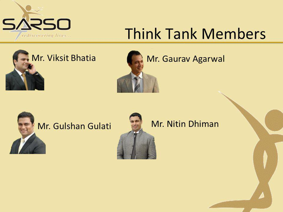 Think Tank Members Mr. Viksit Bhatia Mr. Gaurav Agarwal