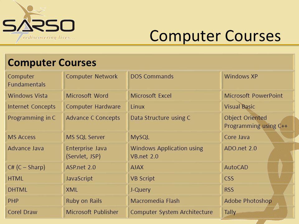 Computer Courses Computer Courses Computer Fundamentals