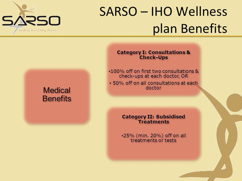 SARSO – IHO Wellness plan Benefits