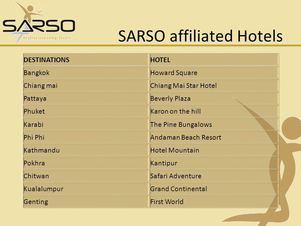 SARSO affiliated Hotels