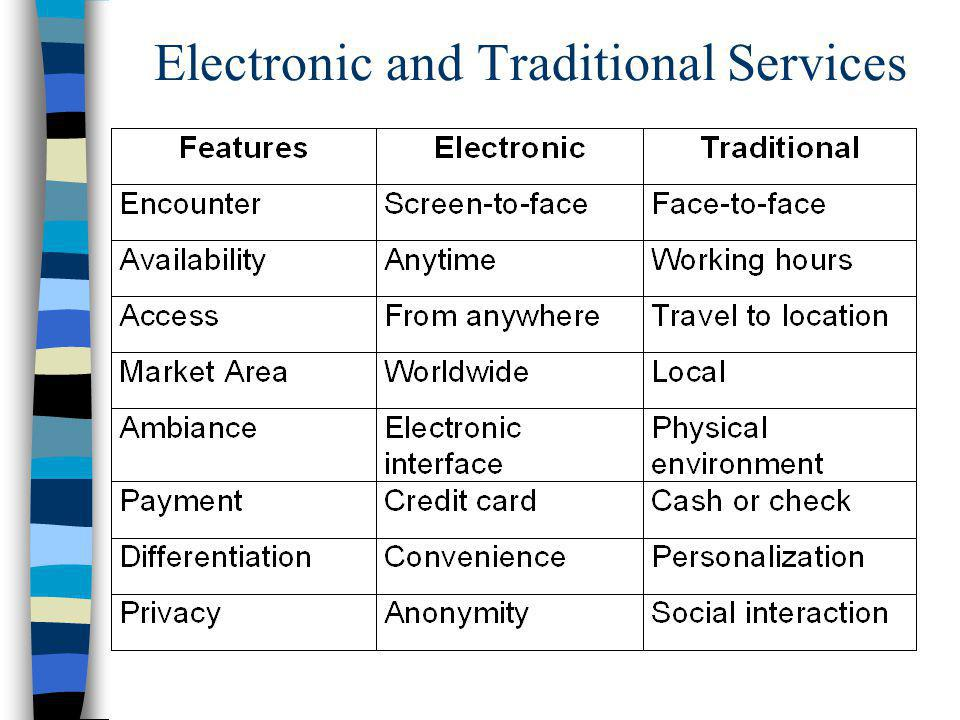 Electronic and Traditional Services
