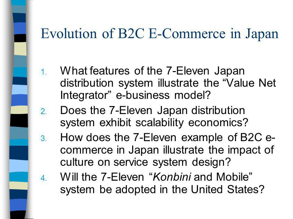 Evolution of B2C E-Commerce in Japan