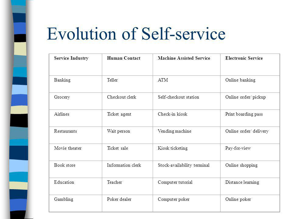 Evolution of Self-service