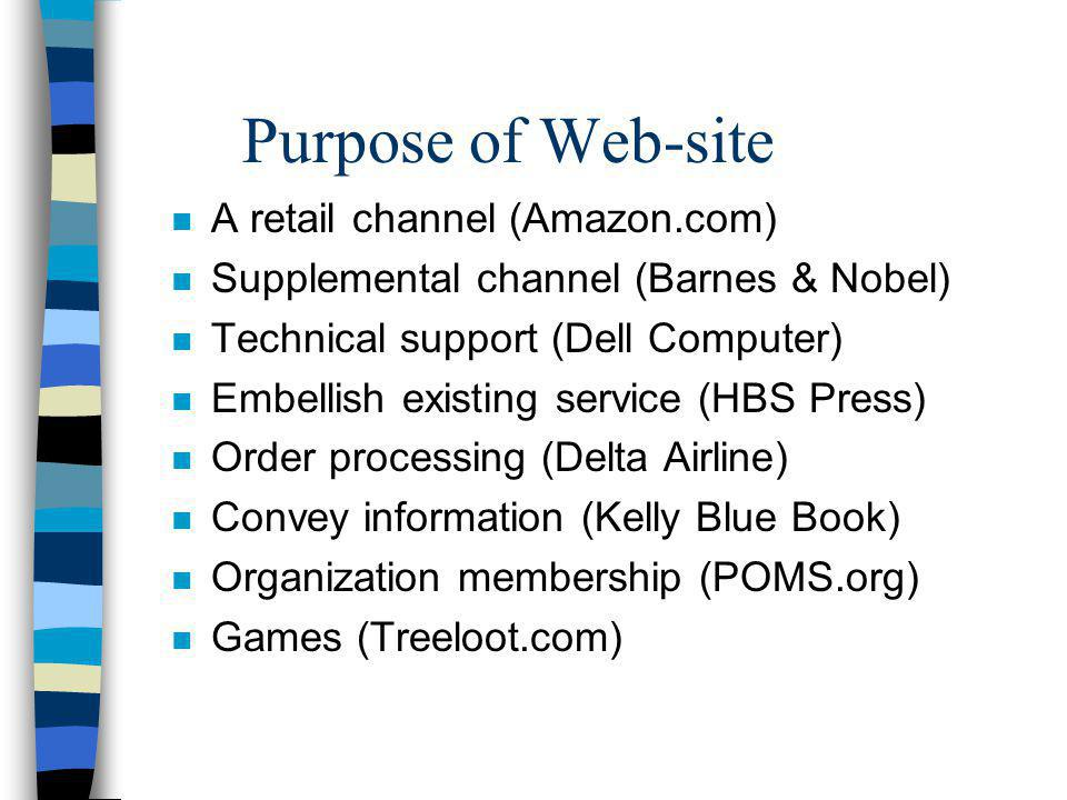 Purpose of Web-site A retail channel (Amazon.com)