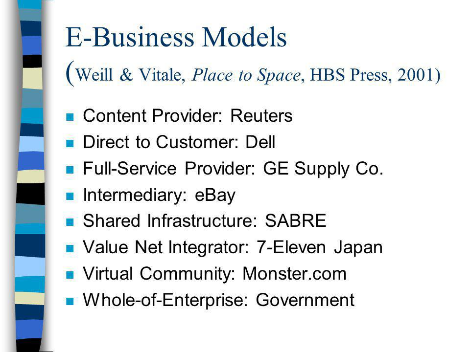 E-Business Models (Weill & Vitale, Place to Space, HBS Press, 2001)