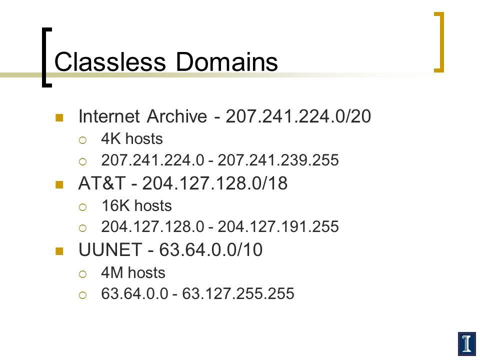Classless Domains Internet Archive - 207.241.224.0/20