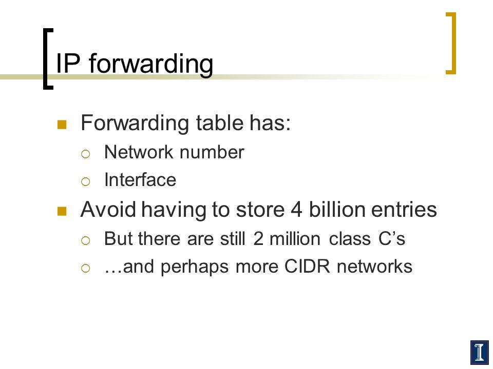 IP forwarding Forwarding table has: