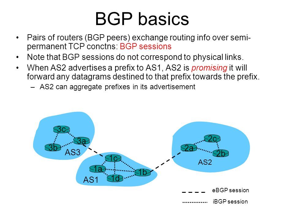 BGP basics Pairs of routers (BGP peers) exchange routing info over semi-permanent TCP conctns: BGP sessions.