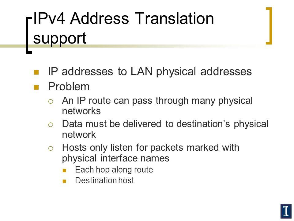 IPv4 Address Translation support