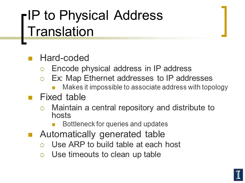IP to Physical Address Translation
