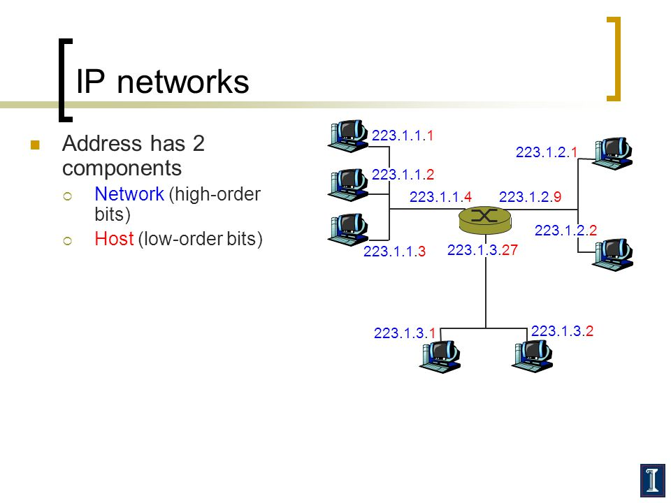 IP networks Address has 2 components Network (high-order bits)