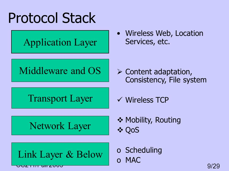 Protocol Stack Application Layer Middleware and OS Transport Layer