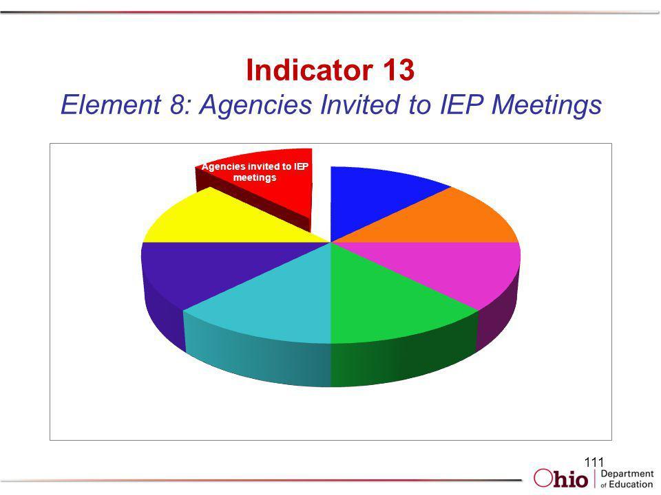 Indicator 13 Element 8: Agencies Invited to IEP Meetings