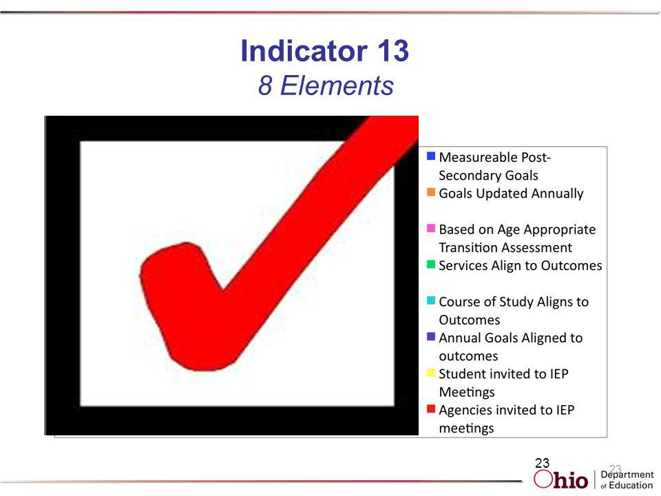 Indicator 13 8 Elements Direct Participants to take out the I-13 Checklist to refer to as the 8 items are briefly reviewed.