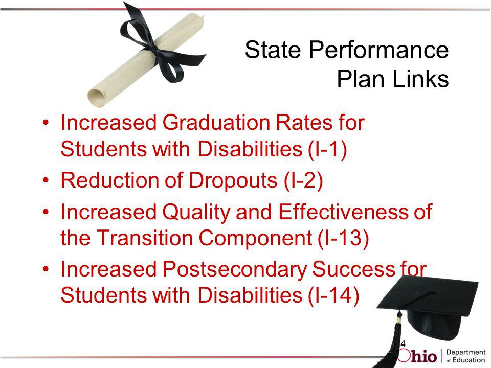 State Performance Plan Links