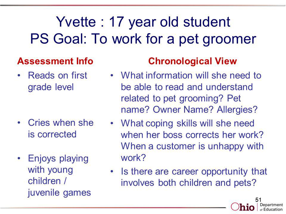 Yvette : 17 year old student PS Goal: To work for a pet groomer