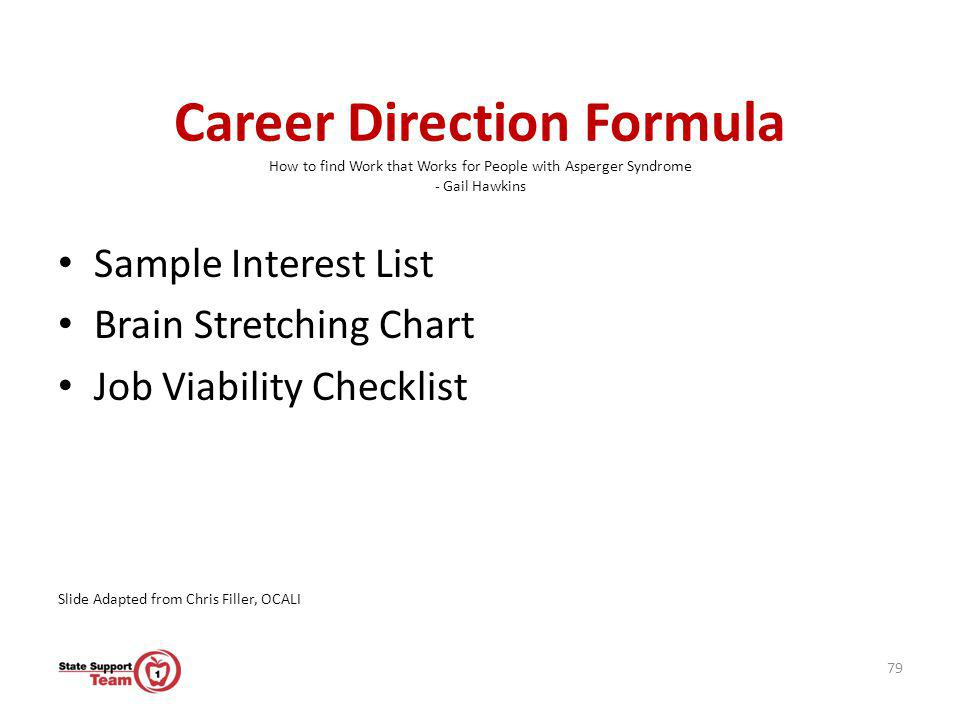 Career Direction Formula How to find Work that Works for People with Asperger Syndrome - Gail Hawkins