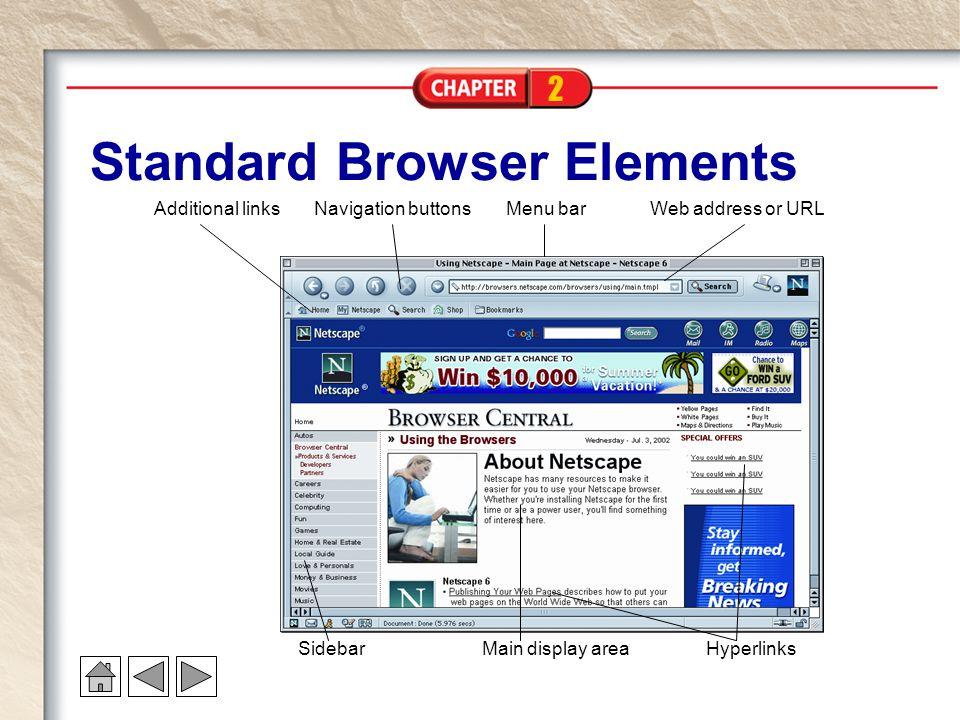 Standard Browser Elements