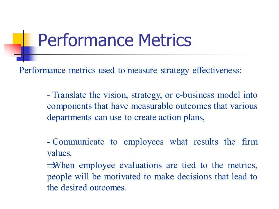 Performance Metrics Performance metrics used to measure strategy effectiveness: