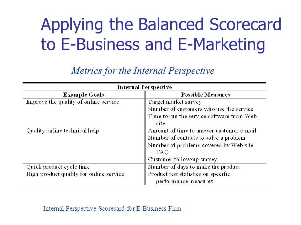 Applying the Balanced Scorecard to E-Business and E-Marketing