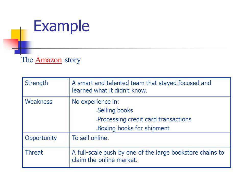 Example The Amazon story Strength
