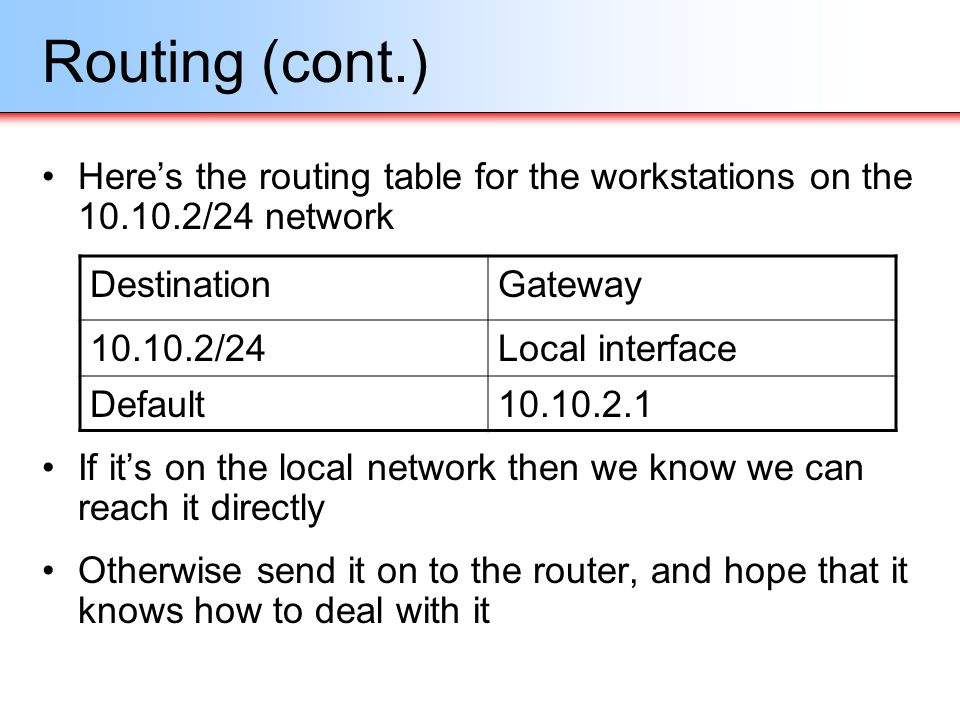 Routing (cont.) Here's the routing table for the workstations on the 10.10.2/24 network.