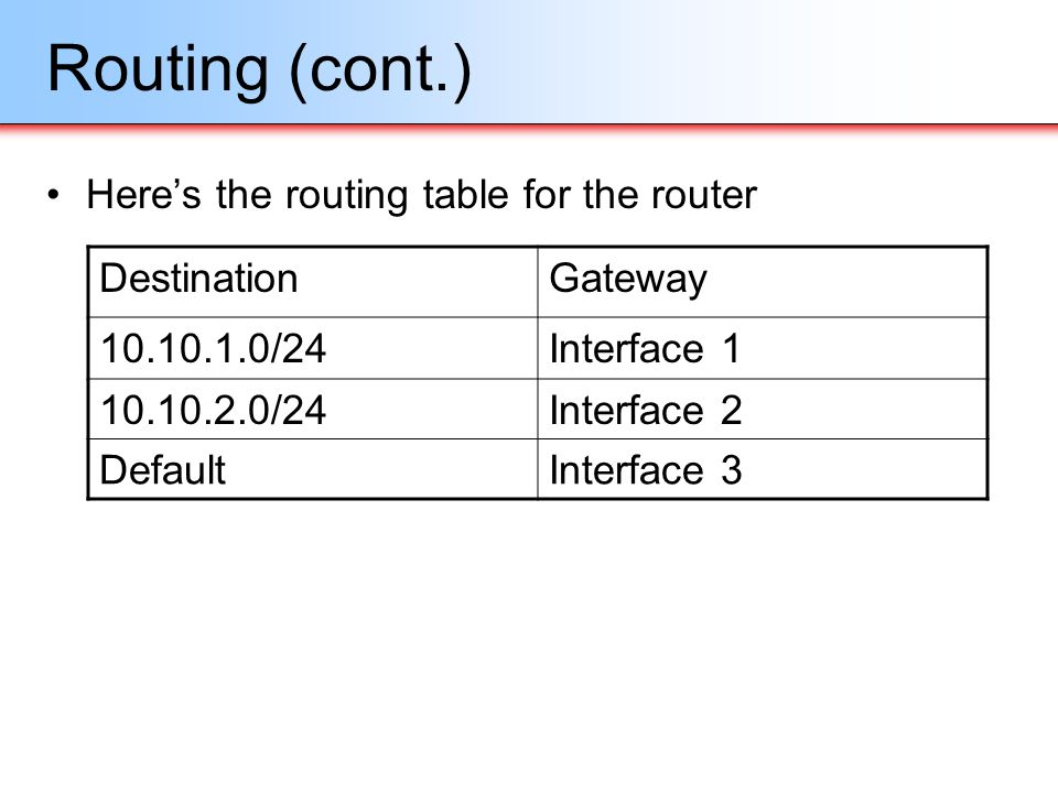 Routing (cont.) Here's the routing table for the router Destination