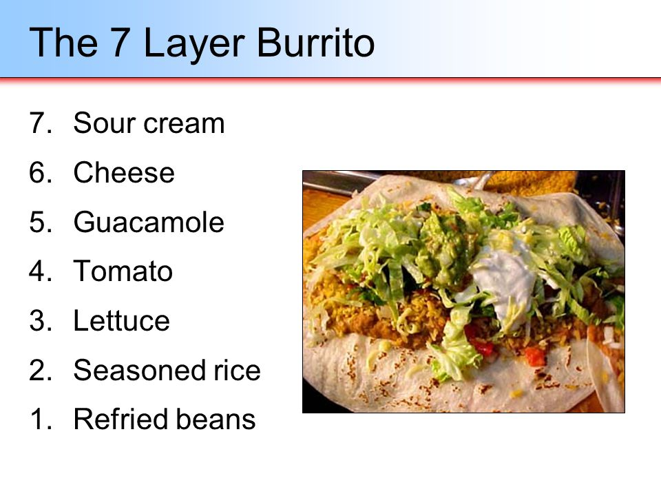 The 7 Layer Burrito 7. Sour cream 6. Cheese 5. Guacamole 4. Tomato