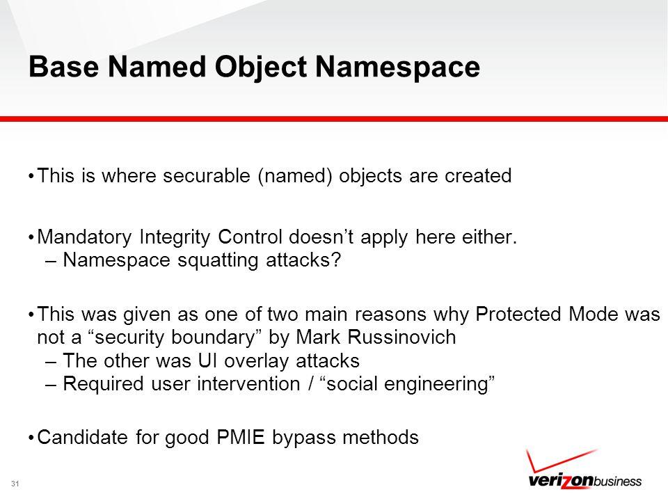 Base Named Object Namespace