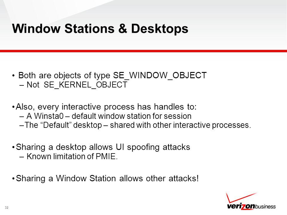 Window Stations & Desktops