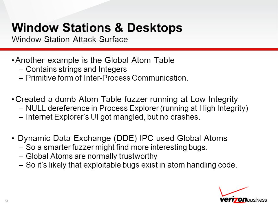 Window Stations & Desktops Window Station Attack Surface