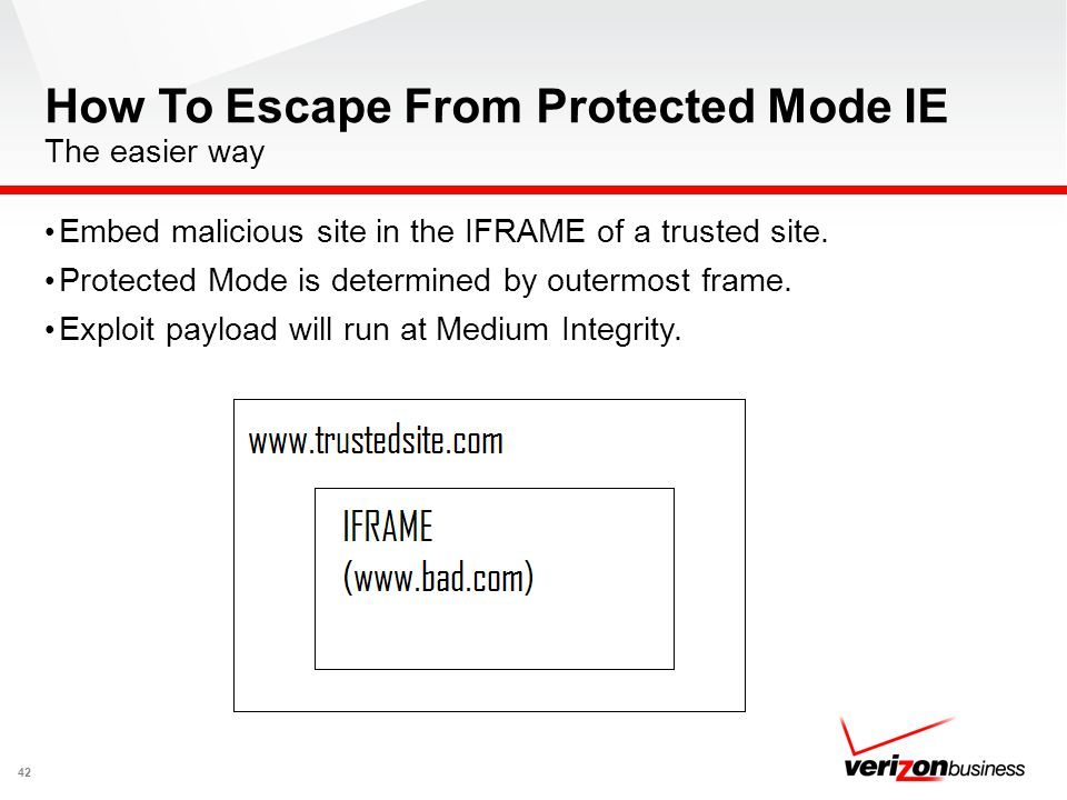 How To Escape From Protected Mode IE The easier way