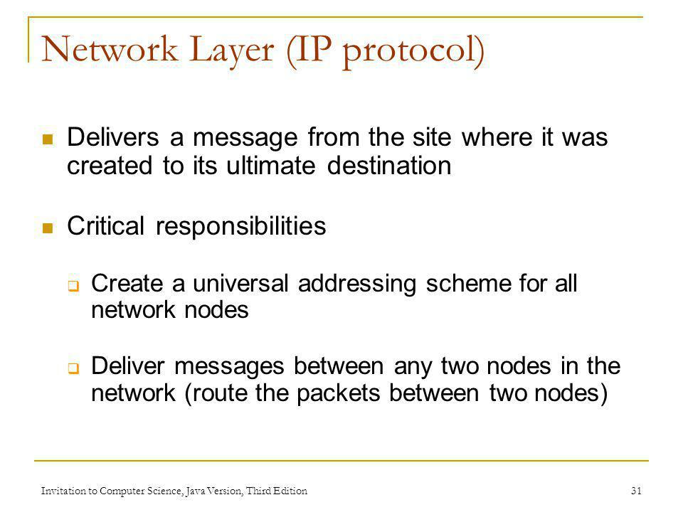 Network Layer (IP protocol)