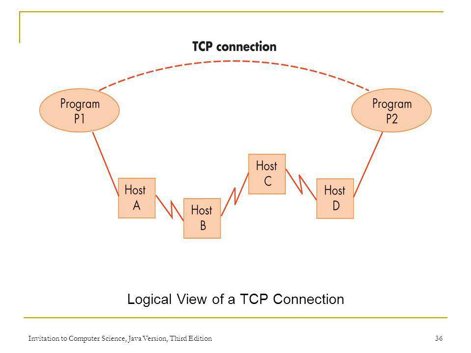 Logical View of a TCP Connection