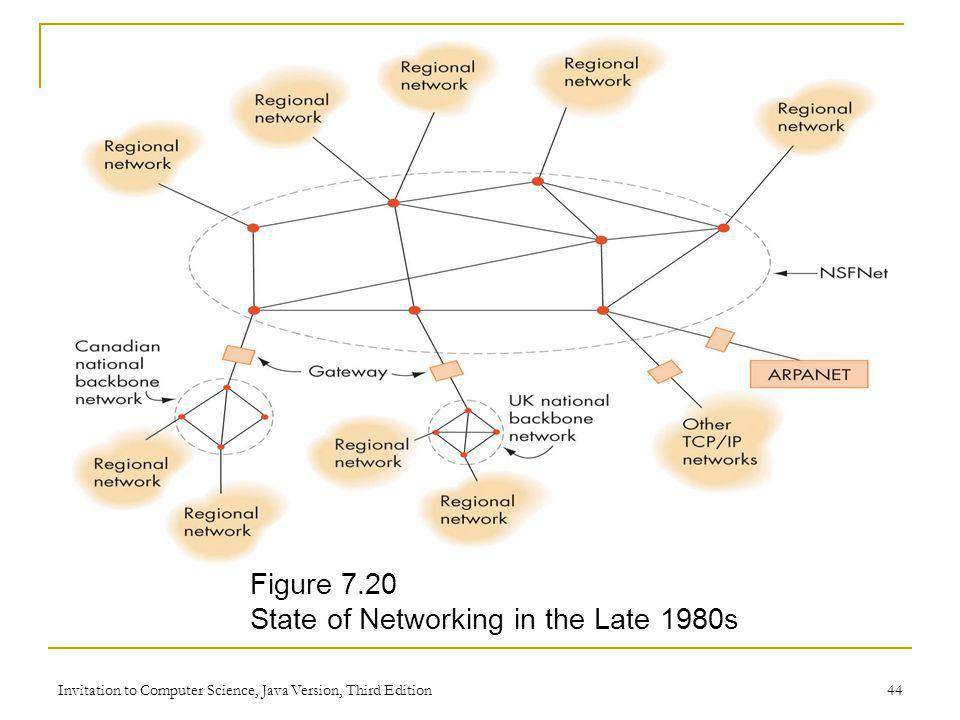 State of Networking in the Late 1980s