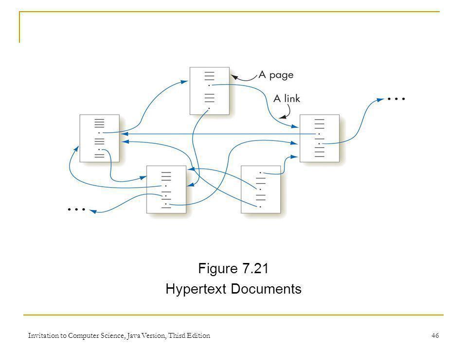 Figure 7.21 Hypertext Documents