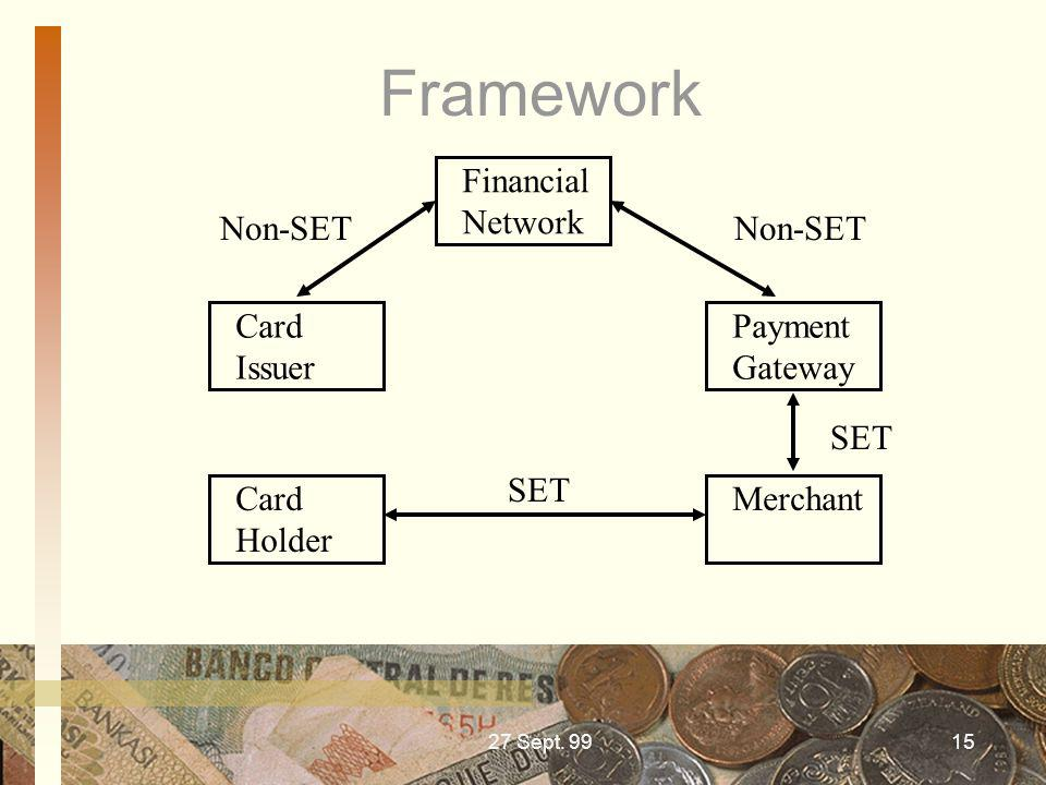 Framework Financial Network Non-SET Non-SET Card Issuer