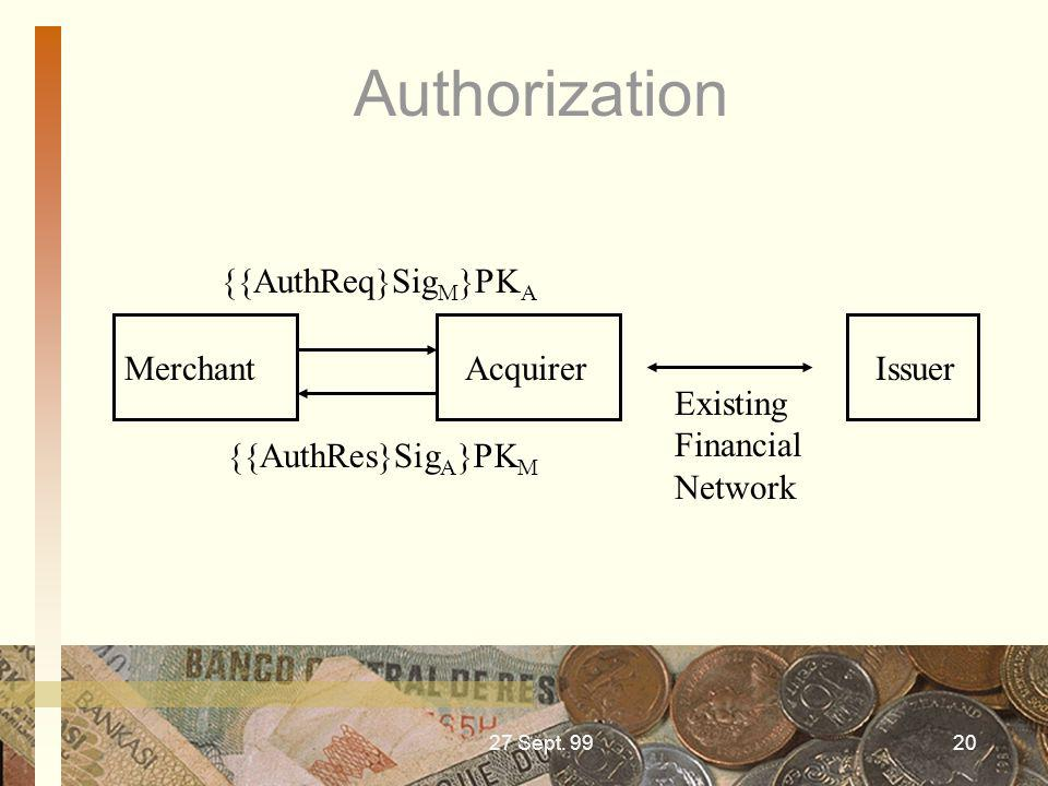 Authorization {{AuthReq}SigM}PKA Merchant Acquirer Issuer
