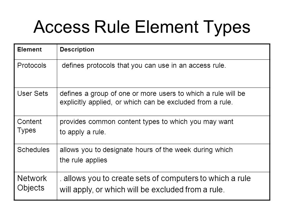 Access Rule Element Types