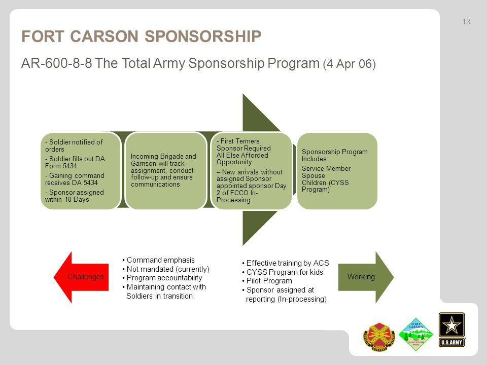 Fort Carson Sponsorship