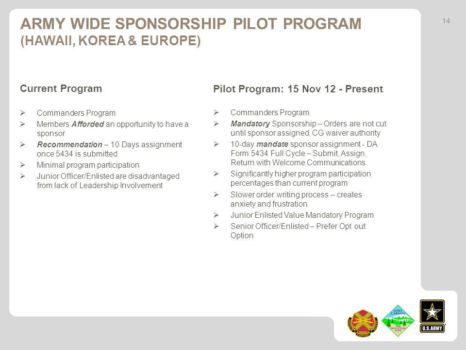 Army Wide Sponsorship Pilot Program (Hawaii, Korea & Europe)