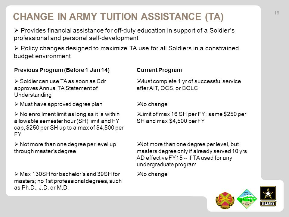 Change in Army Tuition assistance (TA)