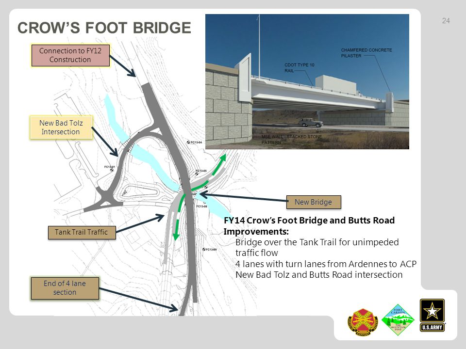 Crow's foot BRIDGE Connection to FY12 Construction. New Bad Tolz Intersection. New Bridge. FY14 Crow's Foot Bridge and Butts Road Improvements: