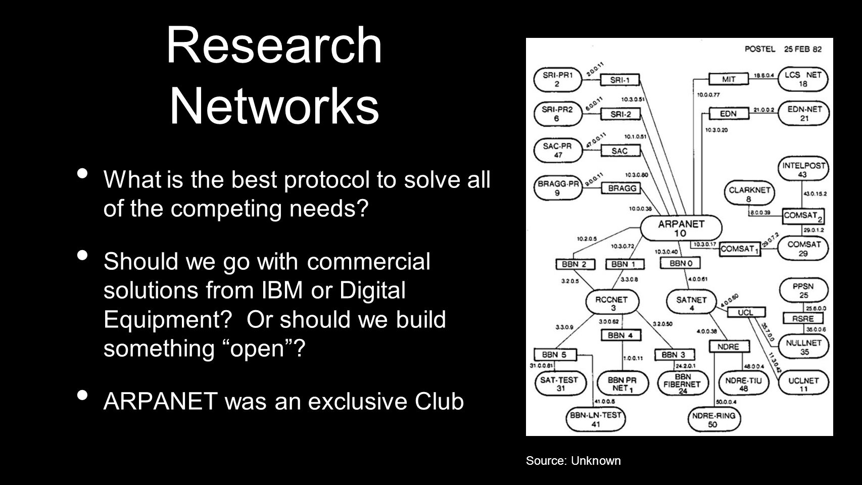 Research Networks What is the best protocol to solve all of the competing needs
